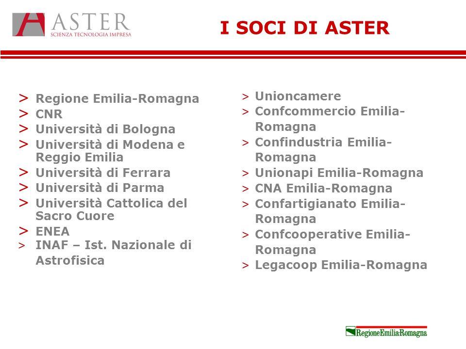 I SOCI DI ASTER > Regione Emilia-Romagna > CNR > Università di Bologna > Università di Modena e Reggio Emilia > Università di Ferrara > Università di