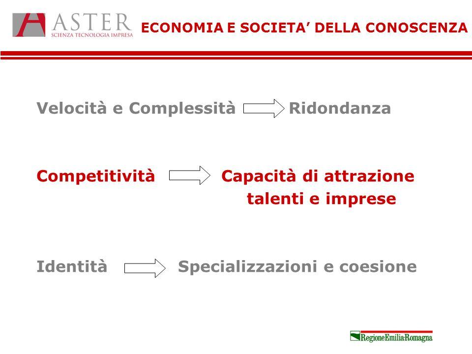 Velocità e Complessità Ridondanza Competitività Capacità di attrazione talenti e imprese IdentitàSpecializzazioni e coesione ECONOMIA E SOCIETA DELLA CONOSCENZA