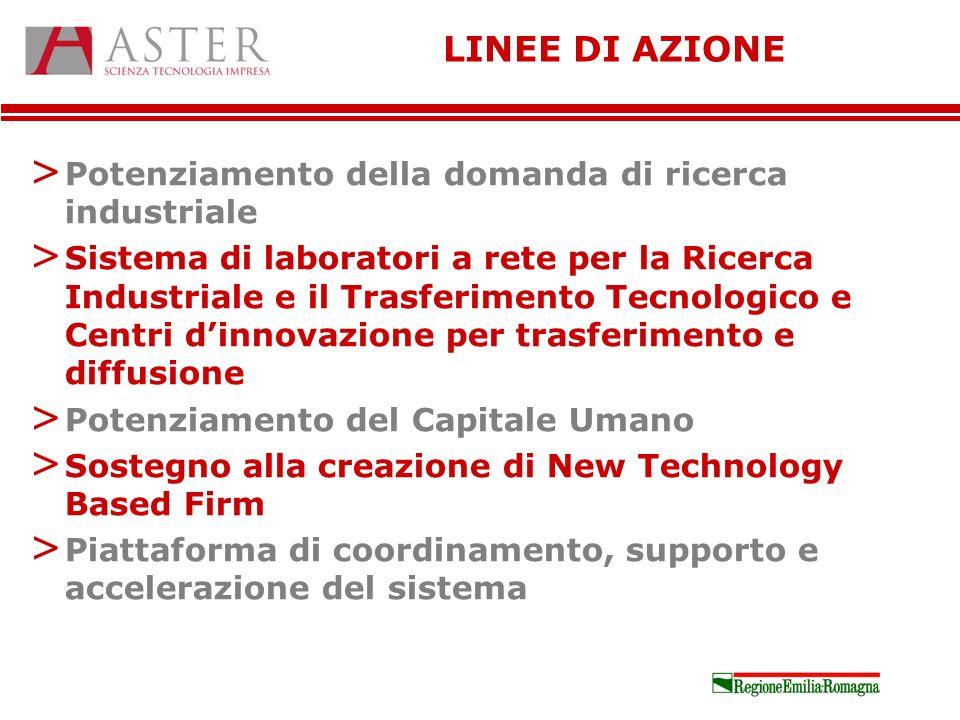 LINEE DI AZIONE > Potenziamento della domanda di ricerca industriale > Sistema di laboratori a rete per la Ricerca Industriale e il Trasferimento Tecn