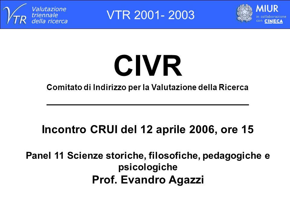 CIVR Comitato di Indirizzo per la Valutazione della Ricerca ________________________________ Incontro CRUI del 12 aprile 2006, ore 15 Panel 11 Scienze storiche, filosofiche, pedagogiche e psicologiche Prof.