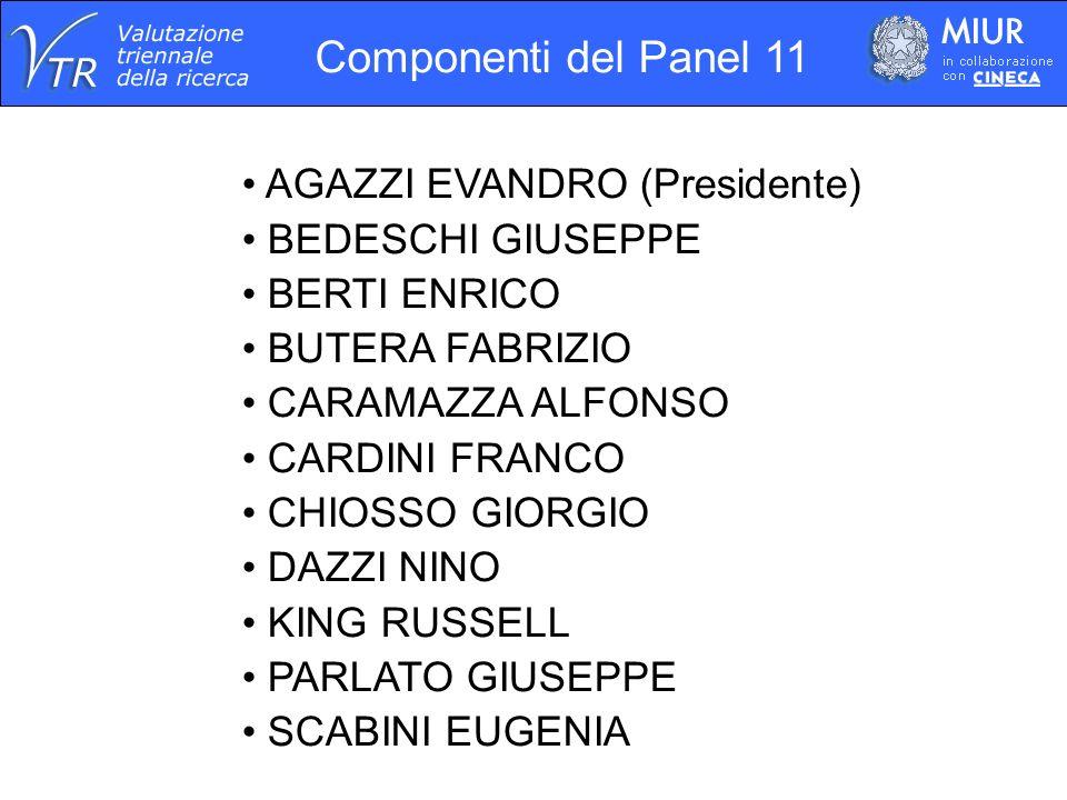 Componenti del Panel 11 AGAZZI EVANDRO (Presidente) BEDESCHI GIUSEPPE BERTI ENRICO BUTERA FABRIZIO CARAMAZZA ALFONSO CARDINI FRANCO CHIOSSO GIORGIO DAZZI NINO KING RUSSELL PARLATO GIUSEPPE SCABINI EUGENIA