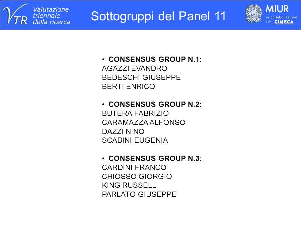 Sottogruppi del Panel 11 CONSENSUS GROUP N.1: AGAZZI EVANDRO BEDESCHI GIUSEPPE BERTI ENRICO CONSENSUS GROUP N.2: BUTERA FABRIZIO CARAMAZZA ALFONSO DAZZI NINO SCABINI EUGENIA CONSENSUS GROUP N.3: CARDINI FRANCO CHIOSSO GIORGIO KING RUSSELL PARLATO GIUSEPPE
