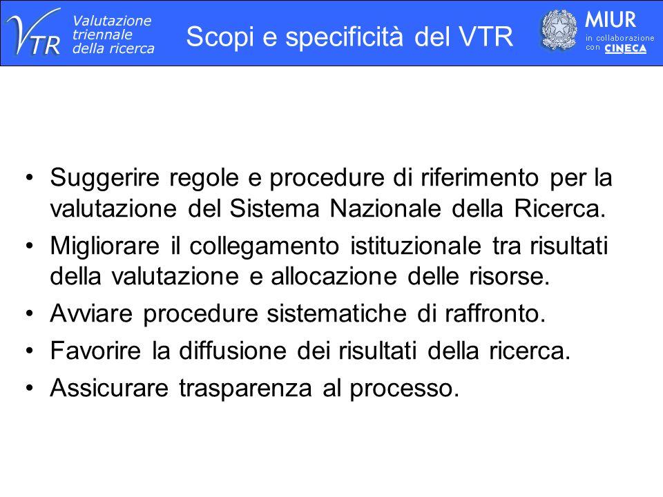 Suggerire regole e procedure di riferimento per la valutazione del Sistema Nazionale della Ricerca.