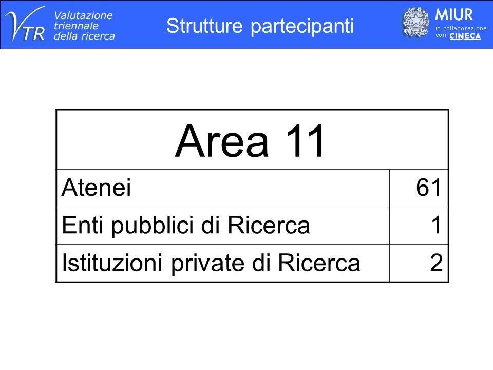 Strutture partecipanti Area 11 Atenei61 Enti pubblici di Ricerca1 Istituzioni private di Ricerca2
