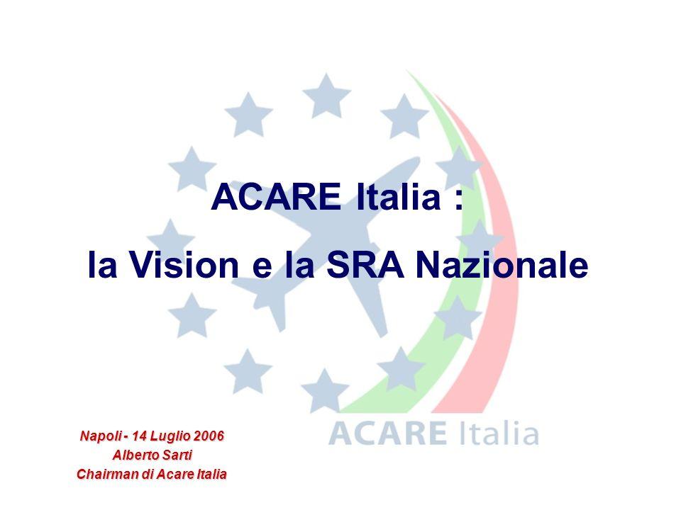 Napoli - 14 Luglio 2006 Alberto Sarti Chairman di Acare Italia ACARE Italia : la Vision e la SRA Nazionale