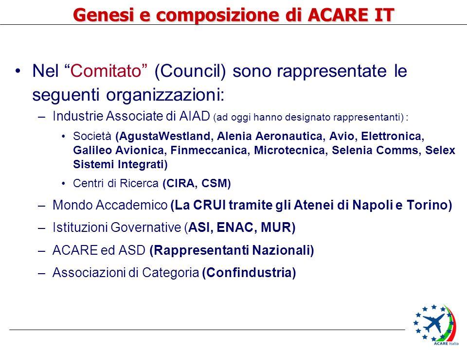 Nel Comitato (Council) sono rappresentate le seguenti organizzazioni: –Industrie Associate di AIAD (ad oggi hanno designato rappresentanti) : Società (AgustaWestland, Alenia Aeronautica, Avio, Elettronica, Galileo Avionica, Finmeccanica, Microtecnica, Selenia Comms, Selex Sistemi Integrati) Centri di Ricerca (CIRA, CSM) –Mondo Accademico (La CRUI tramite gli Atenei di Napoli e Torino) –Istituzioni Governative (ASI, ENAC, MUR) –ACARE ed ASD (Rappresentanti Nazionali) –Associazioni di Categoria (Confindustria) Genesi e composizione di ACARE IT