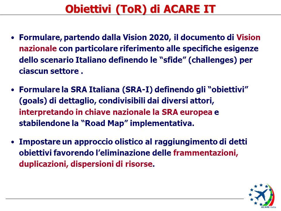 Obiettivi (ToR) di ACARE IT Formulare, partendo dalla Vision 2020, il documento di Vision nazionale con particolare riferimento alle specifiche esigenze dello scenario Italiano definendo le sfide (challenges) per ciascun settore.