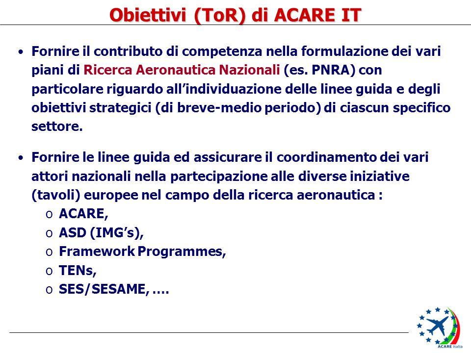 Obiettivi (ToR) di ACARE IT Fornire il contributo di competenza nella formulazione dei vari piani di Ricerca Aeronautica Nazionali (es. PNRA) con part