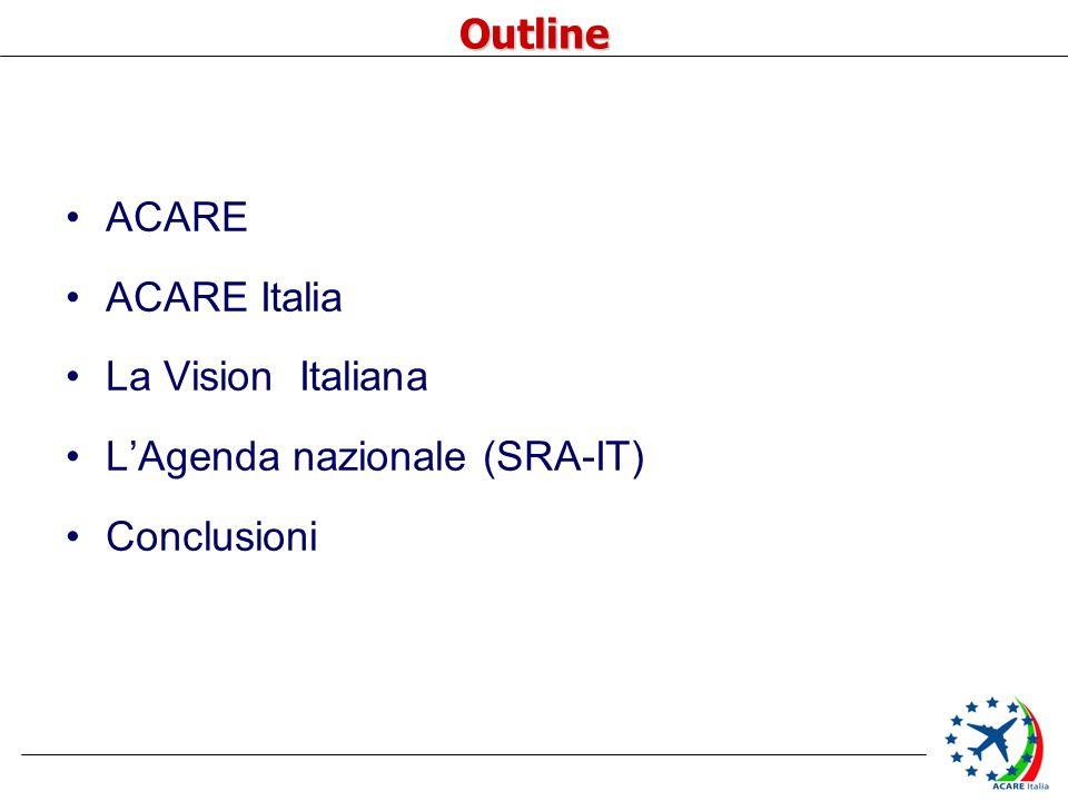 ACARE ACARE Italia La Vision Italiana LAgenda nazionale (SRA-IT) ConclusioniOutline