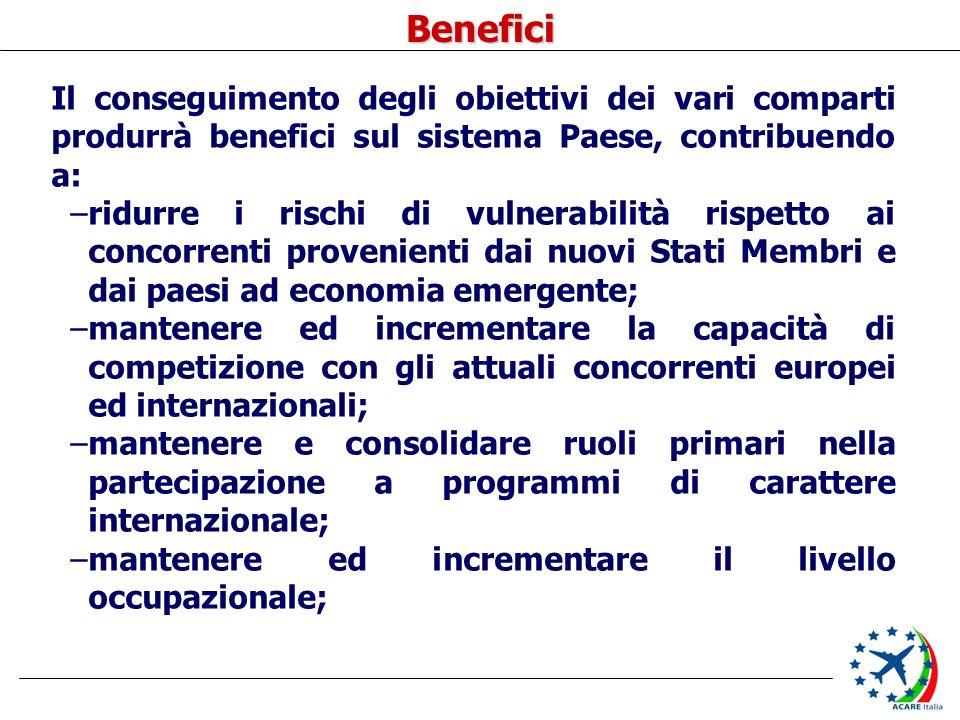 Benefici Il conseguimento degli obiettivi dei vari comparti produrrà benefici sul sistema Paese, contribuendo a: –ridurre i rischi di vulnerabilità ri