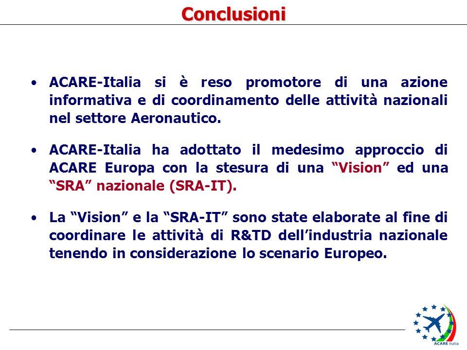 ACARE-Italia si è reso promotore di una azione informativa e di coordinamento delle attività nazionali nel settore Aeronautico. ACARE-Italia ha adotta