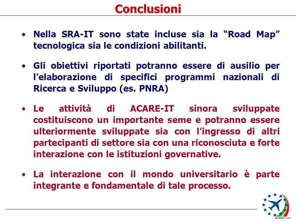 Nella SRA-IT sono state incluse sia la Road Map tecnologica sia le condizioni abilitanti.
