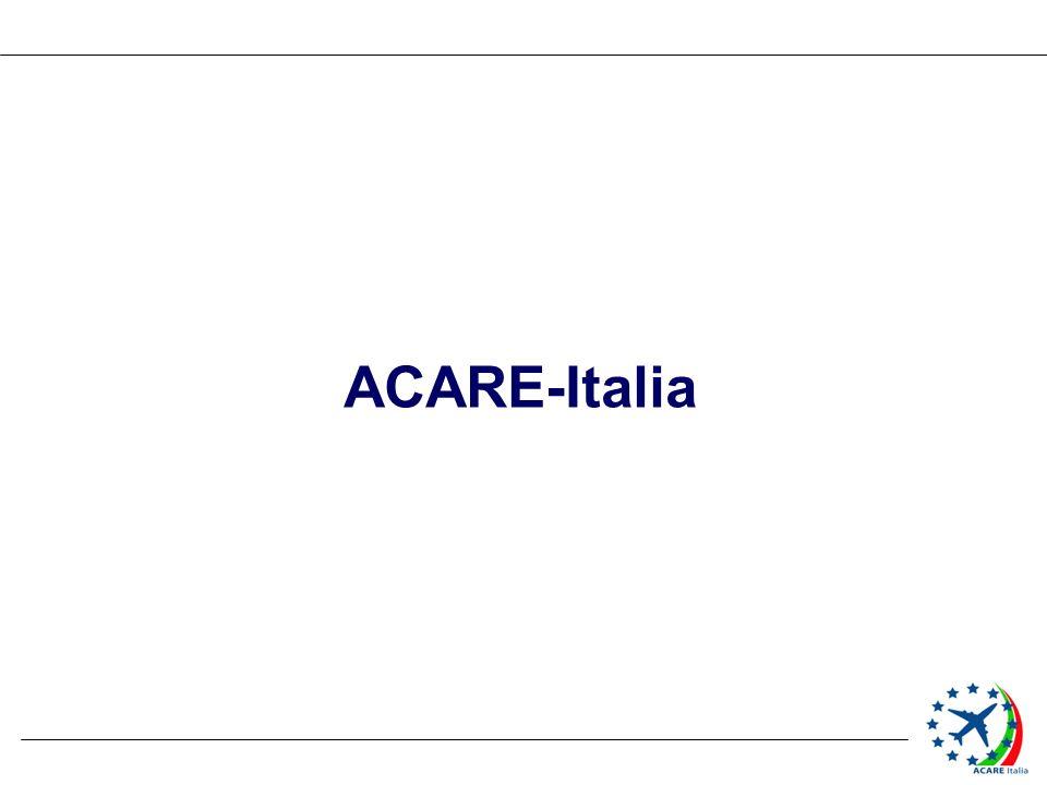 ACARE-Italia