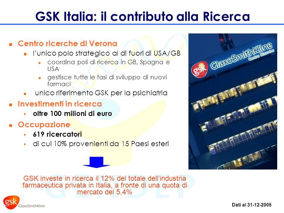 2 GSK Italia: il contributo alla Ricerca n Centro ricerche di Verona n lunico polo strategico al di fuori di USA/GB n coordina poli di ricerca in GB, Spagna e USA n gestisce tutte le fasi di sviluppo di nuovi farmaci n unico riferimento GSK per la psichiatria n Investimenti in ricerca oltre 100 milioni di euro n Occupazione 619 ricercatori di cui 10% provenienti da 15 Paesi esteri Dati al 31-12-2005 GSK investe in ricerca il 12% del totale dellindustria farmaceutica privata in Italia, a fronte di una quota di mercato del 5,4%