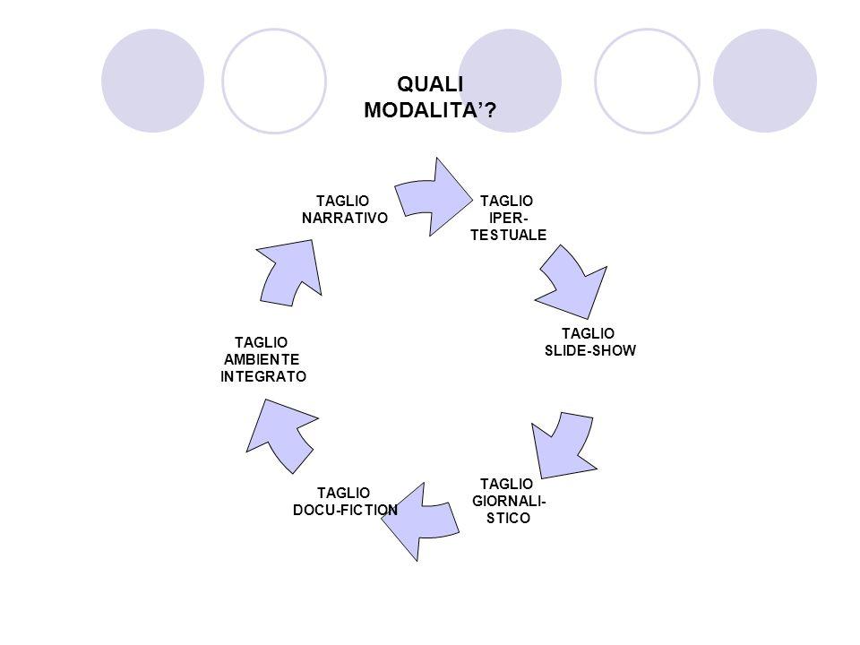 QUALI MODALITA? TAGLIO IPER- TESTUALE TAGLIO SLIDE- SHOW TAGLIO GIORNALI- STICO TAGLIO DOCU- FICTION TAGLIO AMBIENTE INTEGRATO TAGLIO NARRATIVO