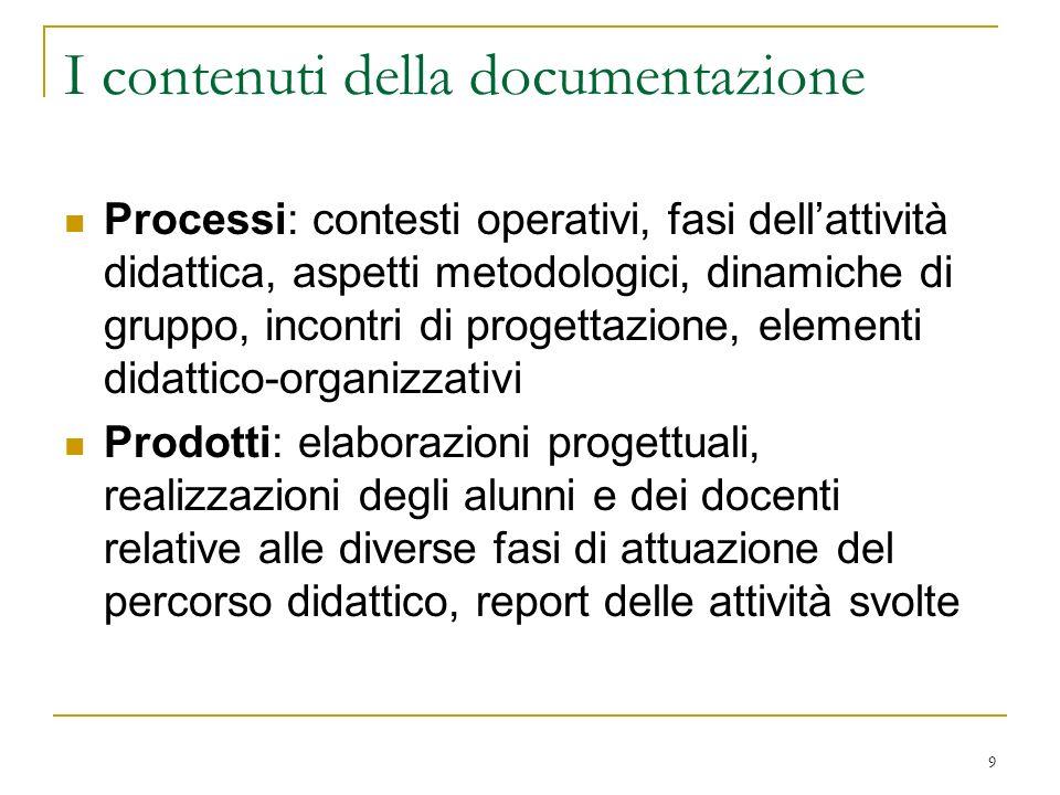 9 I contenuti della documentazione Processi: contesti operativi, fasi dellattività didattica, aspetti metodologici, dinamiche di gruppo, incontri di p