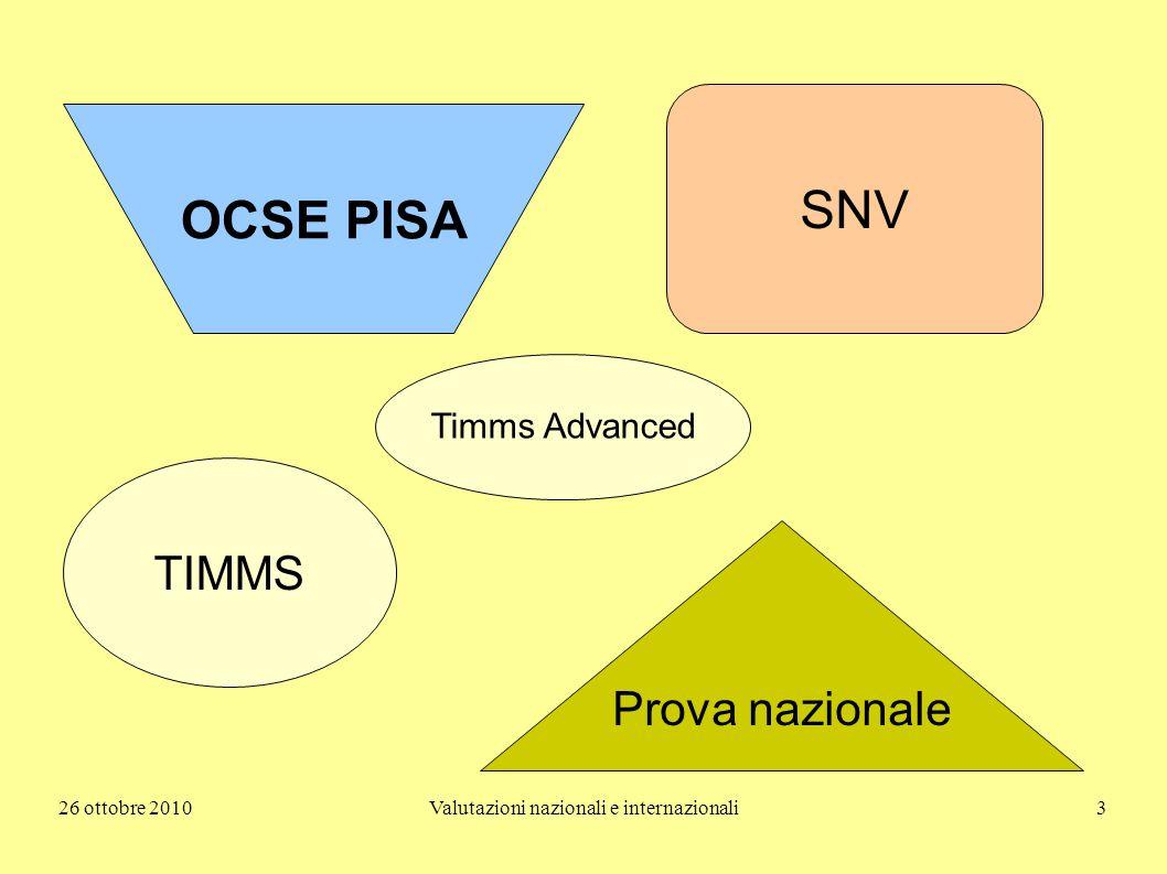 26 ottobre 2010Valutazioni nazionali e internazionali3 TIMMS SNV Prova nazionale OCSE PISA Timms Advanced