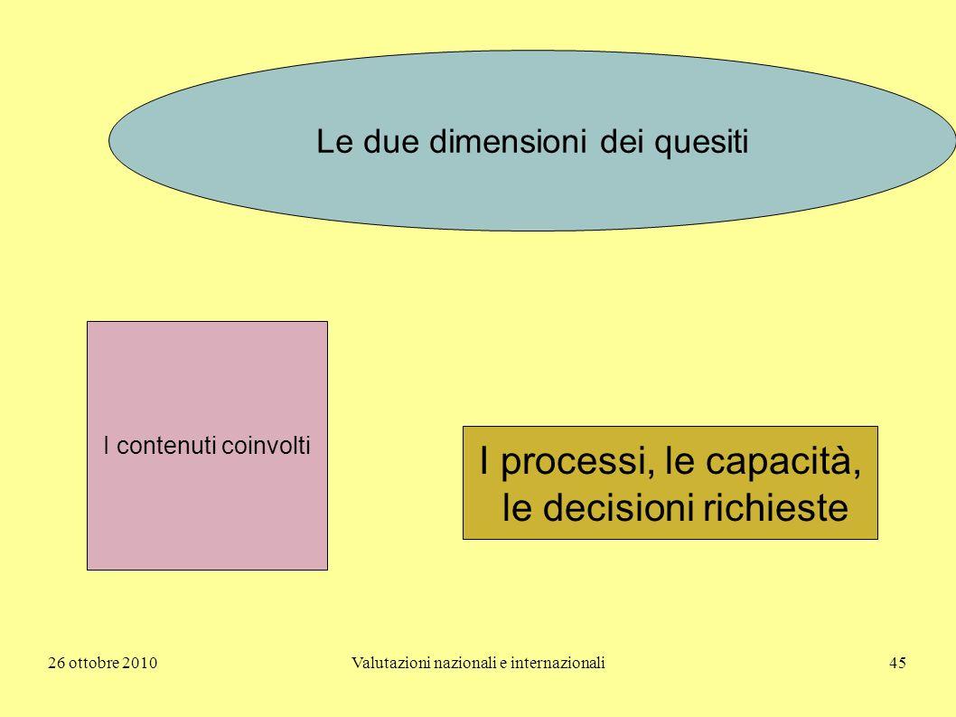26 ottobre 2010Valutazioni nazionali e internazionali45 Le due dimensioni dei quesiti I contenuti coinvolti I processi, le capacità, le decisioni rich