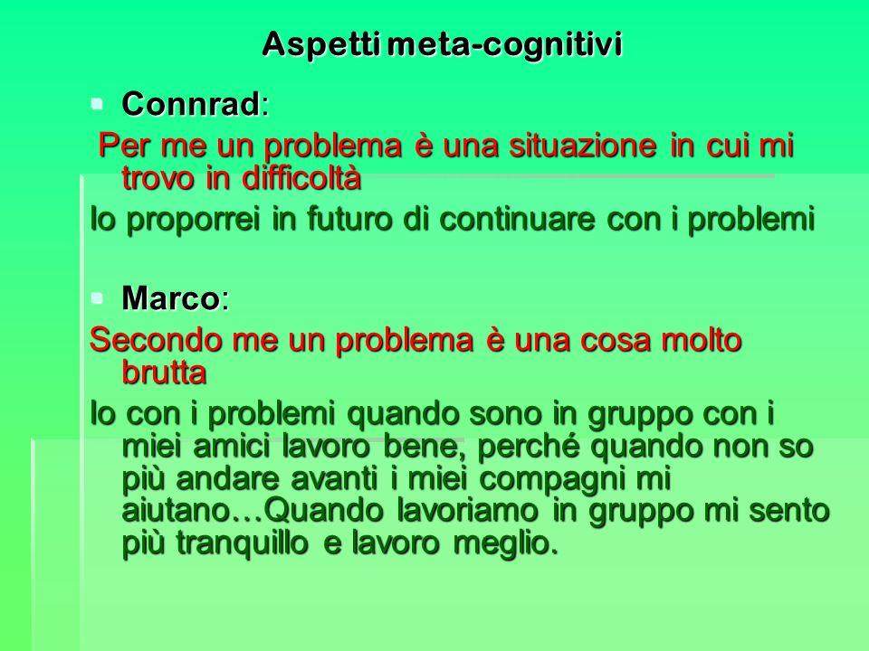 Aspetti meta-cognitivi Connrad: Connrad: Per me un problema è una situazione in cui mi trovo in difficoltà Per me un problema è una situazione in cui