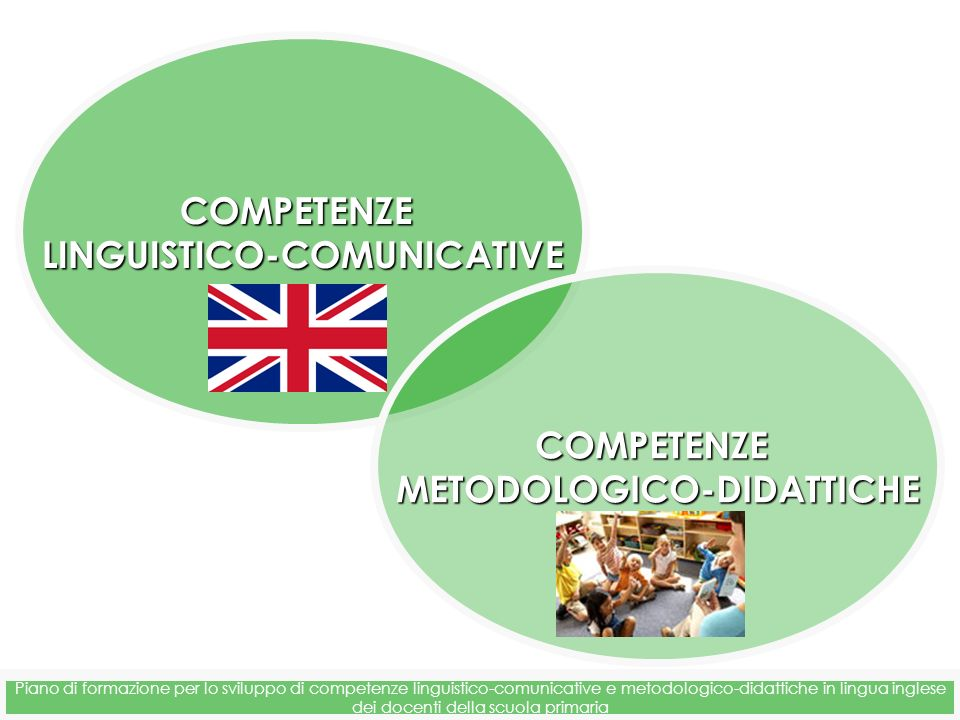 Piano di formazione per lo sviluppo di competenze linguistico-comunicative e metodologico-didattiche in lingua inglese dei docenti della scuola primaria