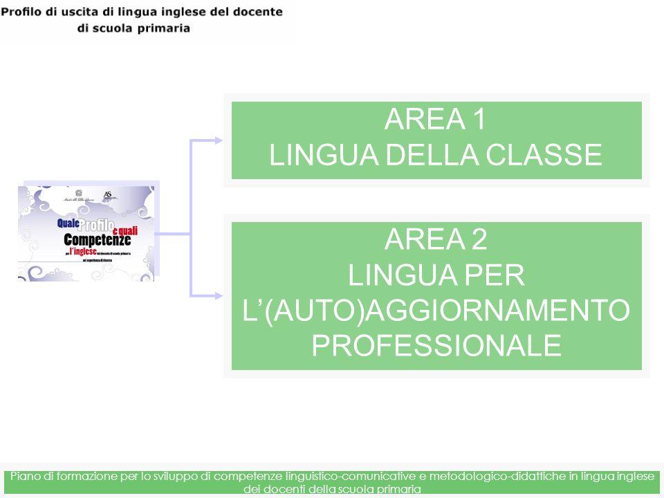 Piano di formazione per lo sviluppo di competenze linguistico-comunicative e metodologico-didattiche in lingua inglese dei docenti della scuola primaria AREA 1 LINGUA DELLA CLASSE