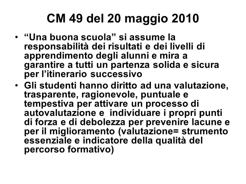 CM 49 del 20 maggio 2010 Una buona scuola si assume la responsabilità dei risultati e dei livelli di apprendimento degli alunni e mira a garantire a t