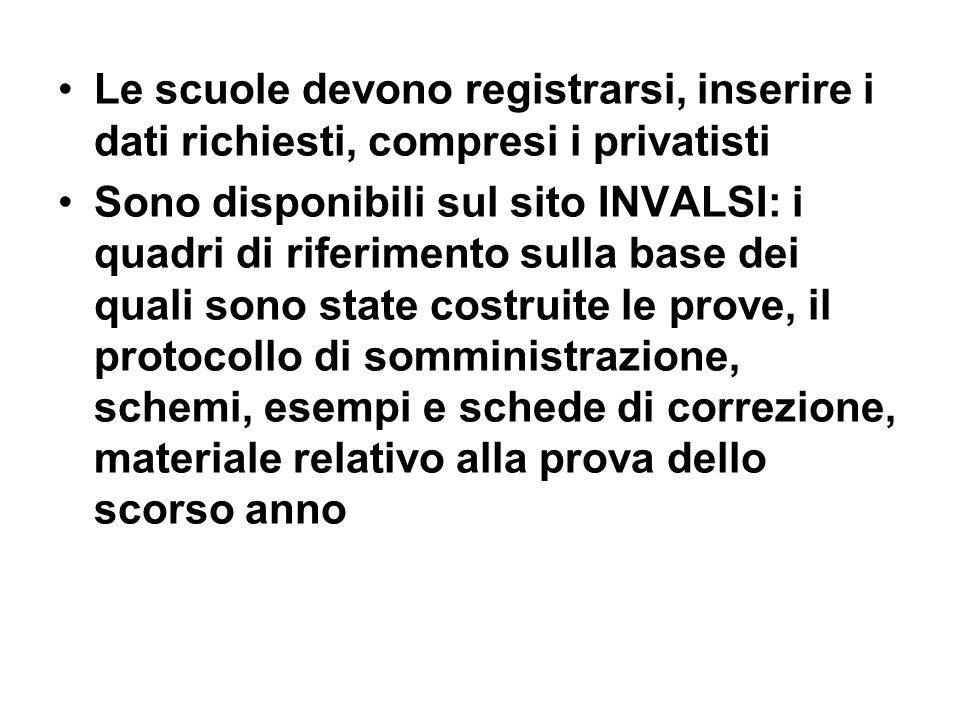 Le scuole devono registrarsi, inserire i dati richiesti, compresi i privatisti Sono disponibili sul sito INVALSI: i quadri di riferimento sulla base d