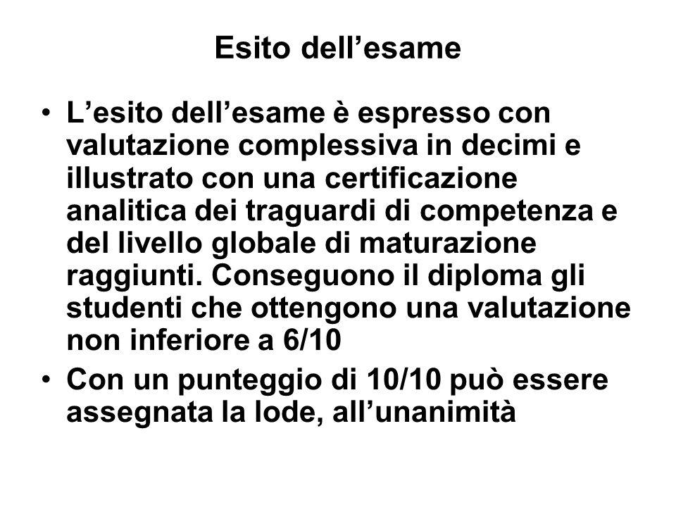 Esito dellesame Lesito dellesame è espresso con valutazione complessiva in decimi e illustrato con una certificazione analitica dei traguardi di compe
