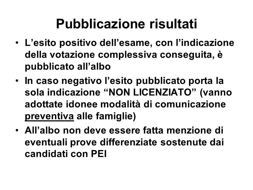Pubblicazione risultati Lesito positivo dellesame, con lindicazione della votazione complessiva conseguita, è pubblicato allalbo In caso negativo lesi