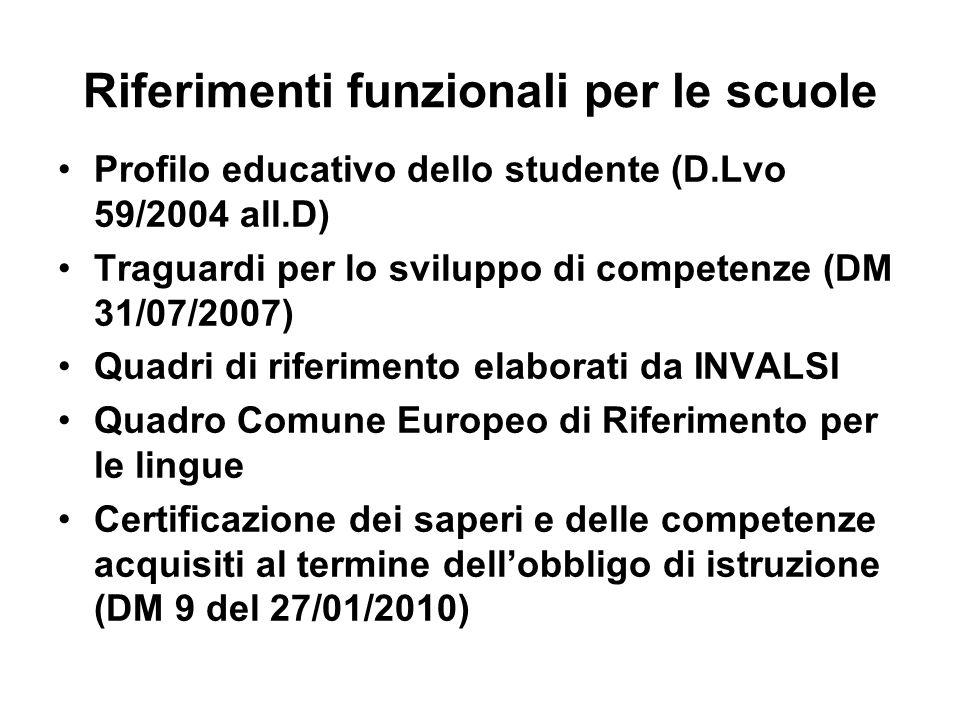 Riferimenti funzionali per le scuole Profilo educativo dello studente (D.Lvo 59/2004 all.D) Traguardi per lo sviluppo di competenze (DM 31/07/2007) Qu