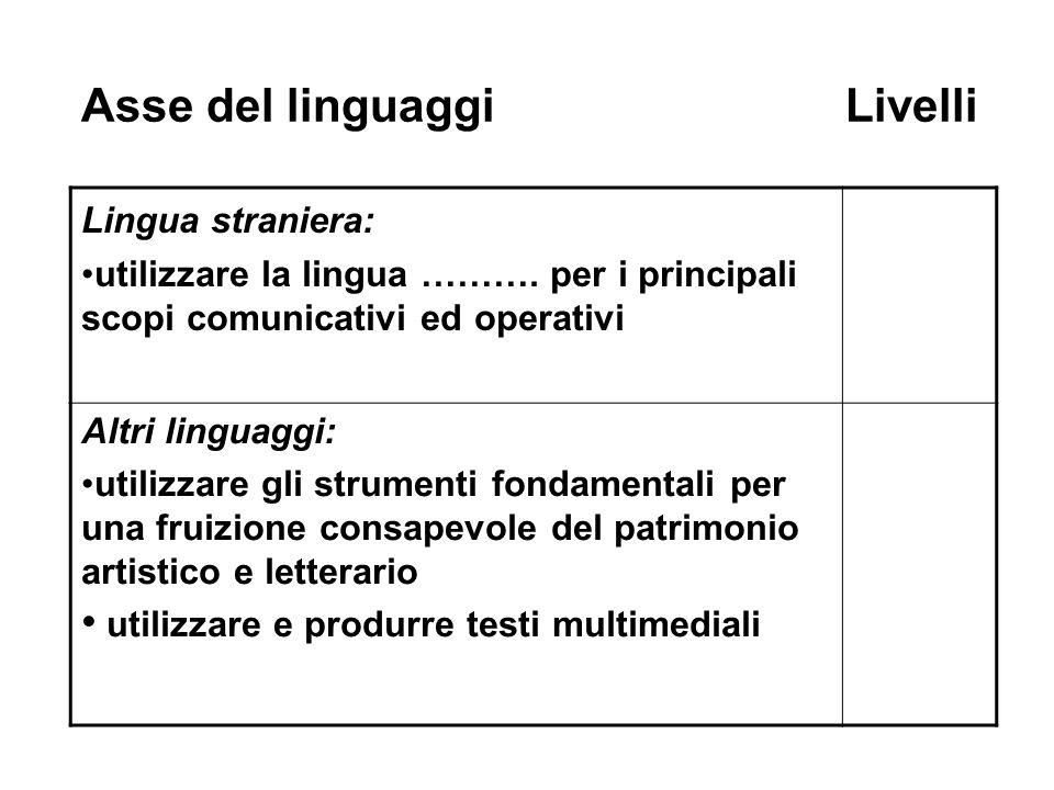 Asse del linguaggi Livelli Lingua straniera: utilizzare la lingua ………. per i principali scopi comunicativi ed operativi Altri linguaggi: utilizzare gl