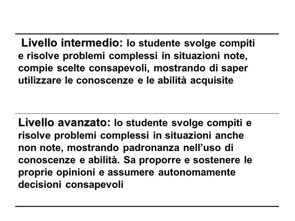 Livello intermedio: Livello intermedio: lo studente svolge compiti e risolve problemi complessi in situazioni note, compie scelte consapevoli, mostran