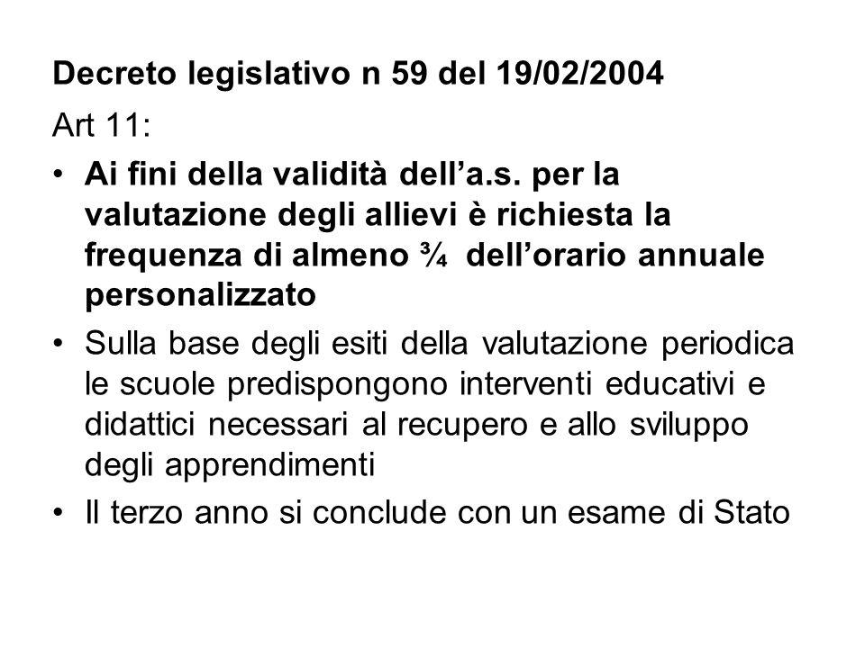Decreto legislativo n 59 del 19/02/2004 Art 11: Ai fini della validità della.s. per la valutazione degli allievi è richiesta la frequenza di almeno ¾