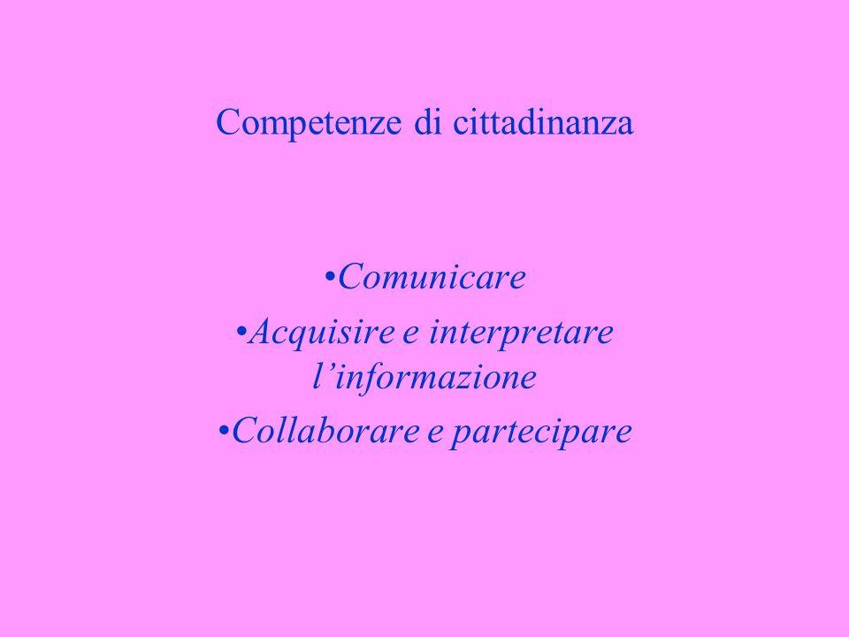 Competenze di cittadinanza Comunicare Acquisire e interpretare linformazione Collaborare e partecipare