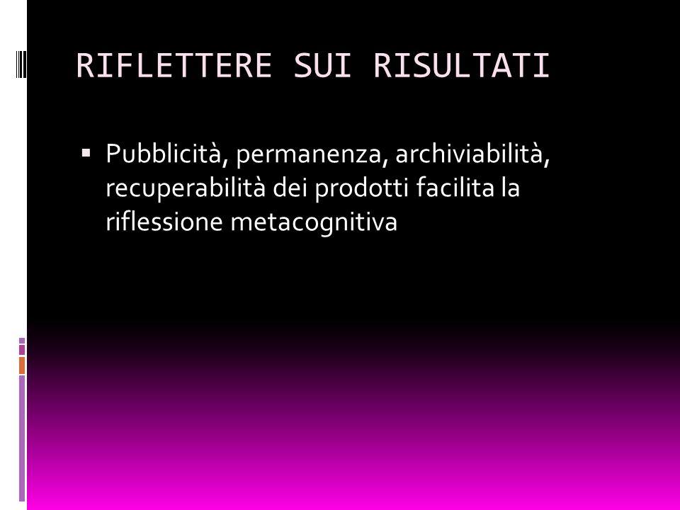 RIFLETTERE SUI RISULTATI Pubblicità, permanenza, archiviabilità, recuperabilità dei prodotti facilita la riflessione metacognitiva