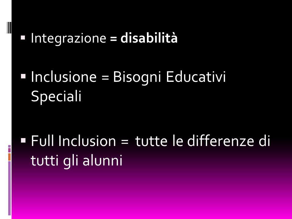 Integrazione = disabilità Inclusione = Bisogni Educativi Speciali Full Inclusion = tutte le differenze di tutti gli alunni