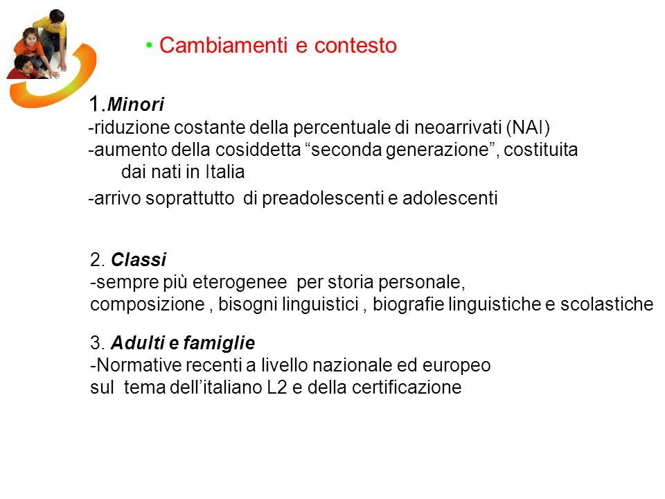 Italiano L2, al plurale ITALIANO SECONDA LINGUA ITALIANO: LINGUA PER COMUNICARE ITALIANO :LINGUA DI SCOLARITA E PER LO STUDIO ITALIANO: LINGUA ADOTTIVA, UNA SECONDA LINGUA MADRE ITALIANO: LINGUA DI NARRAZIONE E DI IDENTITA ITALIANO : LINGUA DI CITTADINANZA E CON- CITTADINANZA