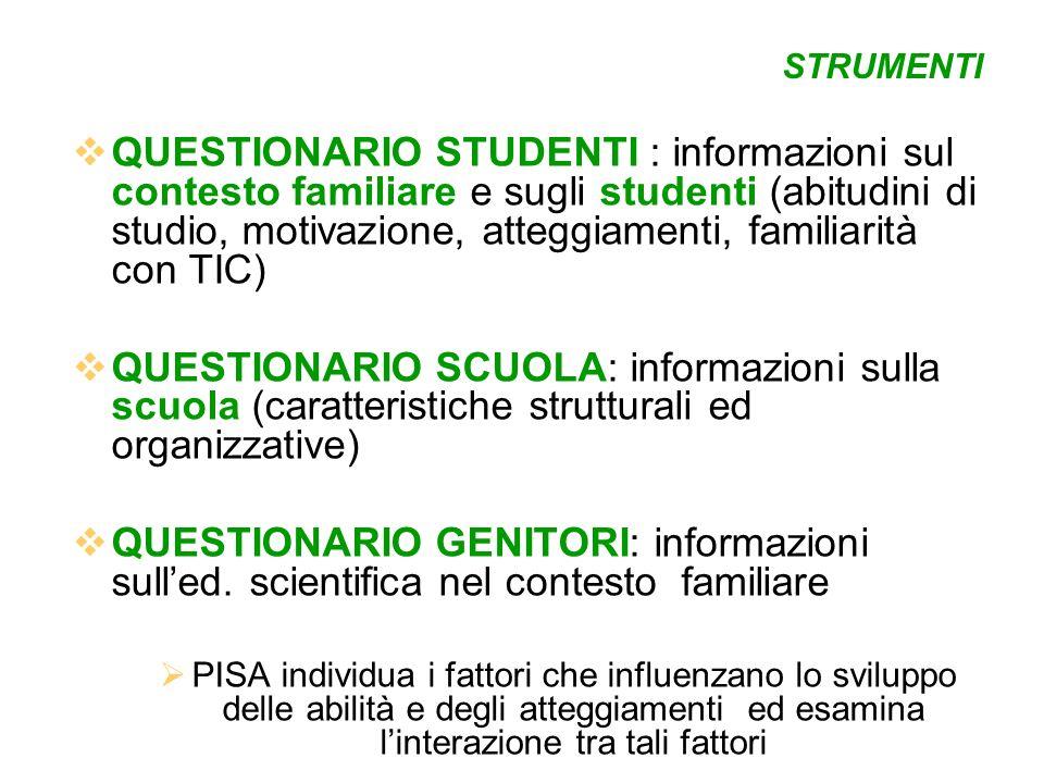 QUESTIONARIO STUDENTI : informazioni sul contesto familiare e sugli studenti (abitudini di studio, motivazione, atteggiamenti, familiarità con TIC) QU