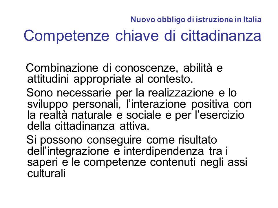 Nuovo obbligo di istruzione in Italia Competenze chiave di cittadinanza Combinazione di conoscenze, abilità e attitudini appropriate al contesto. Sono