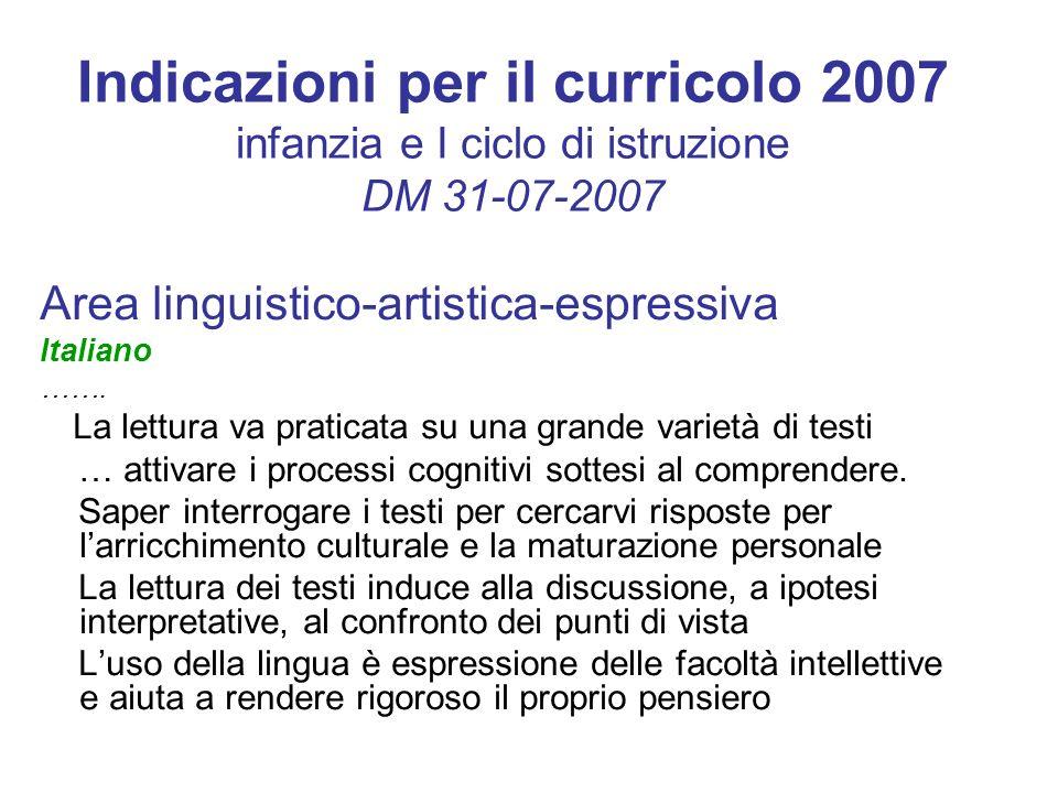 Indicazioni per il curricolo 2007 infanzia e I ciclo di istruzione DM 31-07-2007 Area linguistico-artistica-espressiva Italiano …….