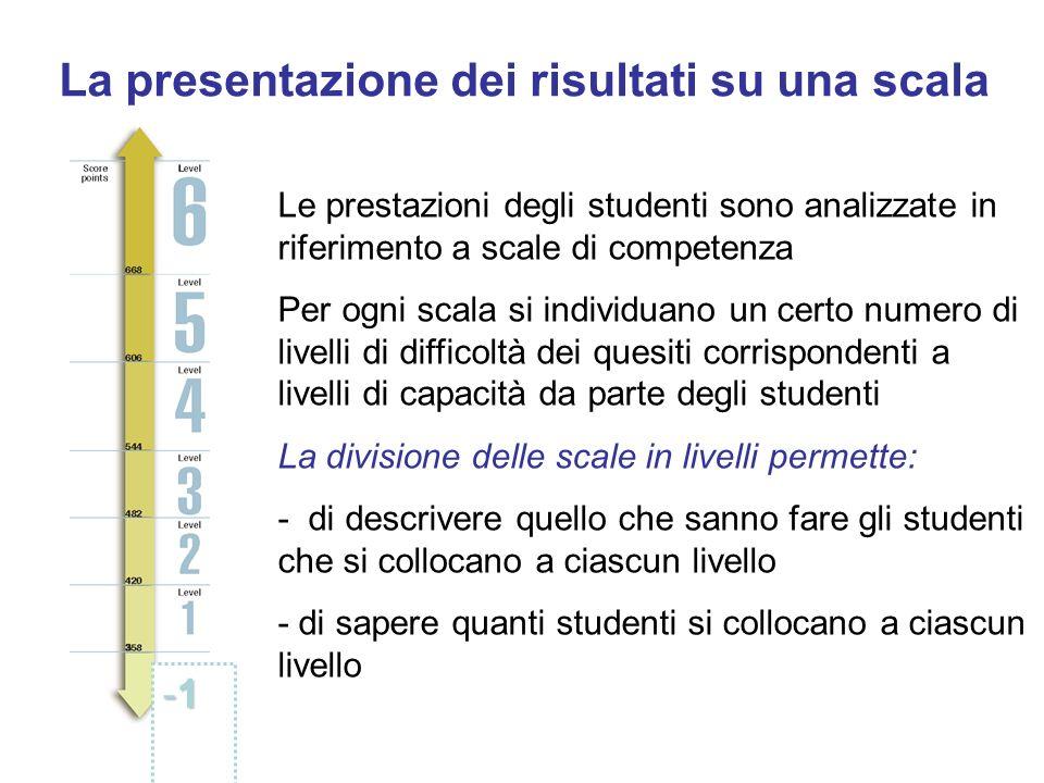 La presentazione dei risultati su una scala Le prestazioni degli studenti sono analizzate in riferimento a scale di competenza Per ogni scala si indiv