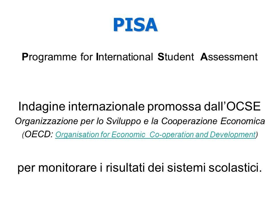 PISA Programme for International Student Assessment Indagine internazionale promossa dallOCSE Organizzazione per lo Sviluppo e la Cooperazione Economica ( OECD: Organisation for Economic Co-operation and Development)Organisation for Economic Co-operation and Development per monitorare i risultati dei sistemi scolastici.