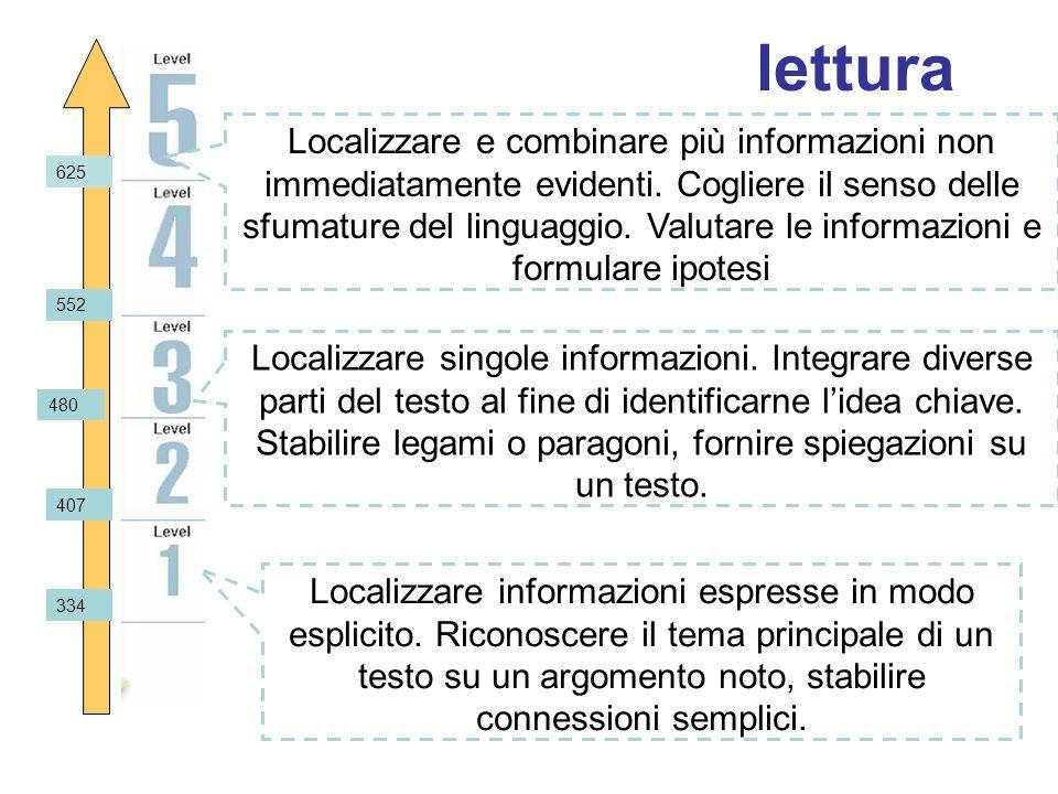 lettura Localizzare e combinare più informazioni non immediatamente evidenti. Cogliere il senso delle sfumature del linguaggio. Valutare le informazio