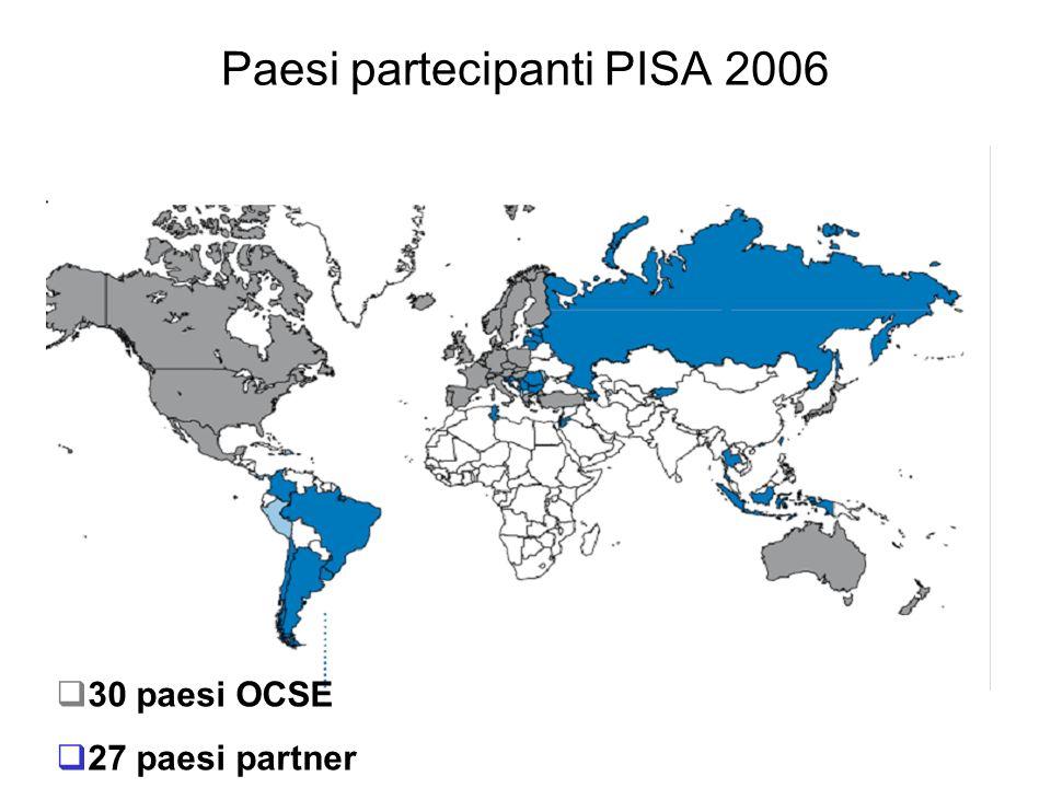 Primi dati regionali: scienze Punteggi medi Fonte: Elaborazione USR-ER sulla base del dataset internazionale OCSE