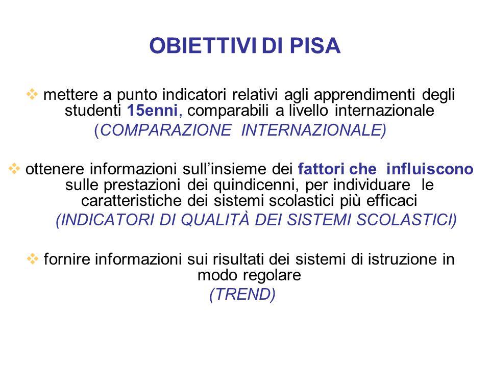 OBIETTIVI DI PISA mettere a punto indicatori relativi agli apprendimenti degli studenti 15enni, comparabili a livello internazionale (COMPARAZIONE INT