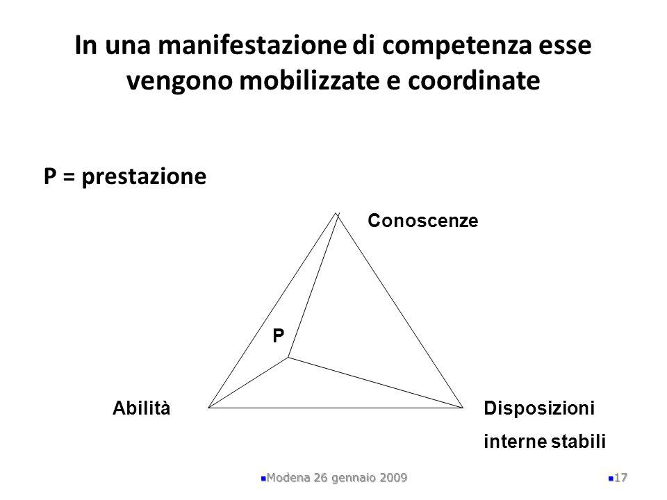 P = prestazione Modena 26 gennaio 2009 17 P Conoscenze Disposizioni interne stabili Abilità In una manifestazione di competenza esse vengono mobilizza