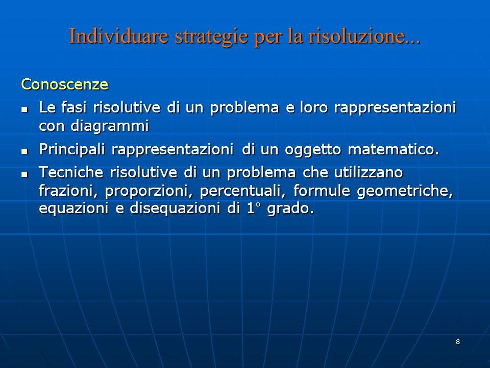 8 Individuare strategie per la risoluzione... Conoscenze Le fasi risolutive di un problema e loro rappresentazioni con diagrammi Le fasi risolutive di