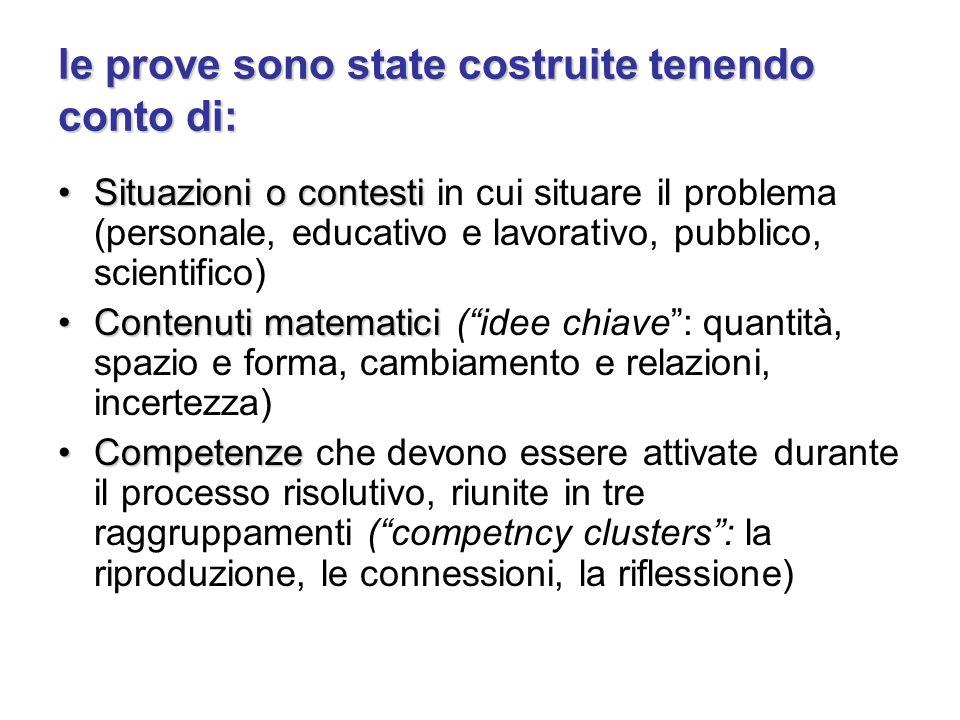La media italiana in matematica nel contesto internazionale Italia: 483 OCSE: 496