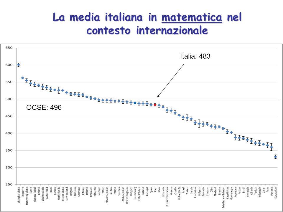 La media italiana in scienze nel contesto internazionale Italia: 489 OCSE: 501