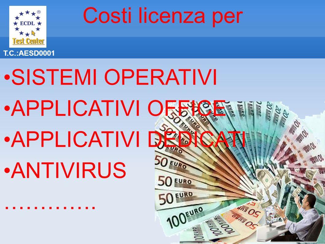 T.C.:AESD0001 Costi licenza per SISTEMI OPERATIVI APPLICATIVI OFFICE APPLICATIVI DEDICATI ANTIVIRUS ………….